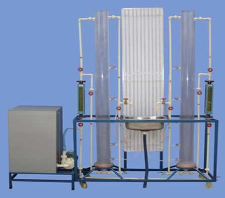 过滤与反冲洗实验设备
