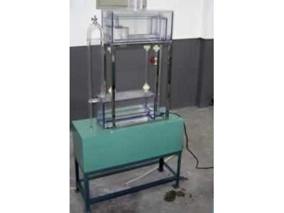 SHYL-LX578 静压传递实验装置